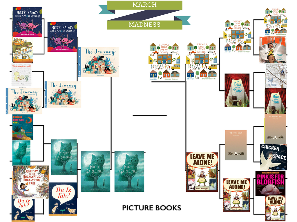 March Madness For Picture Books – Championship Round!