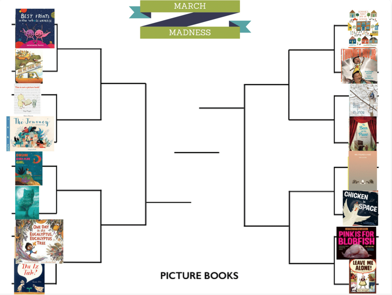 March Madness For Picture Books